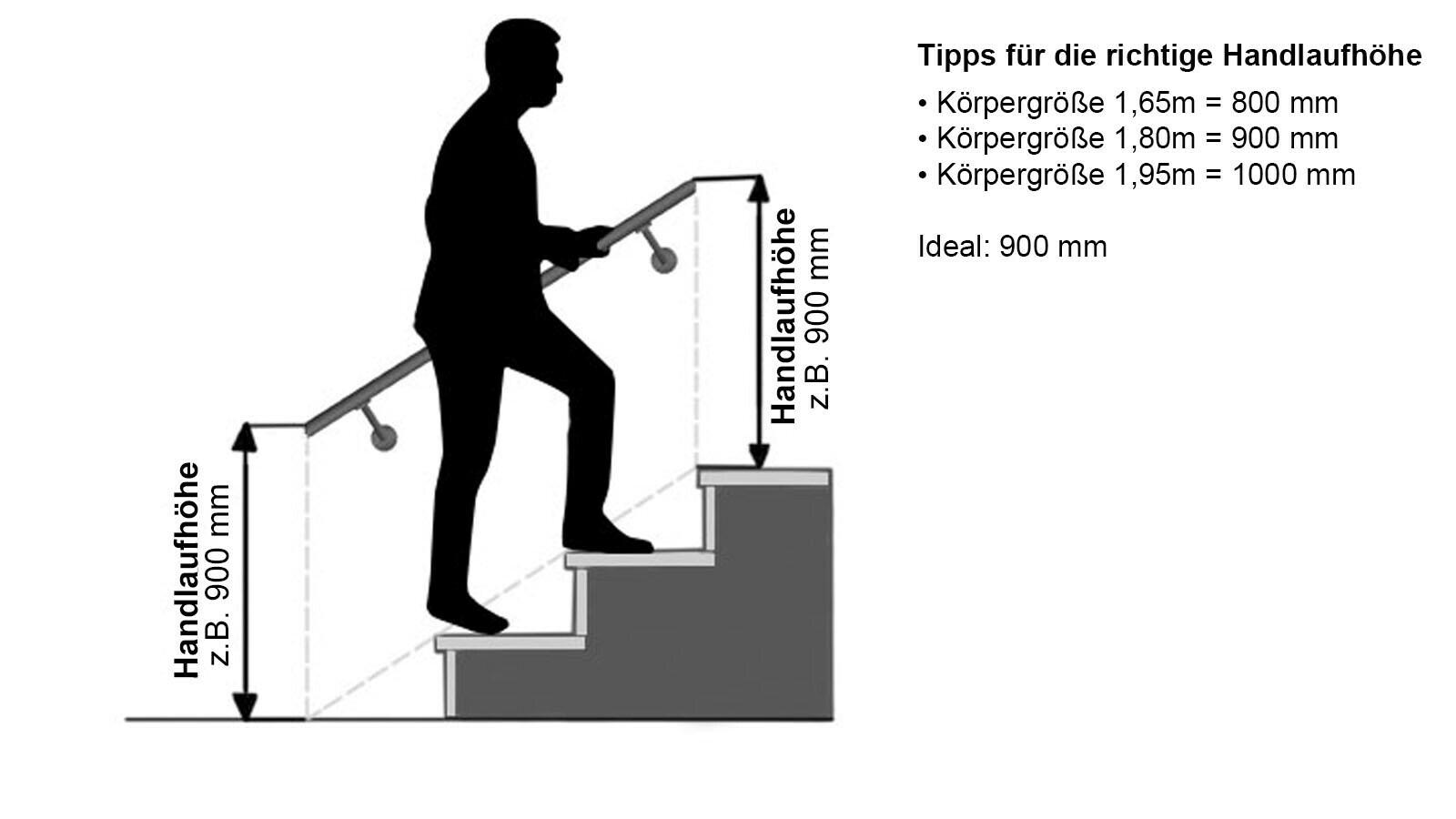 L/änge 30-500 cm aus einem St/ück//zum Beispiel L/änge 150 cm mit 3 Halter Enden =gefast Eiche Gel/änder Handlauf Set Bausatz mit gewinkelte Halter verschiedene Endst/ücke